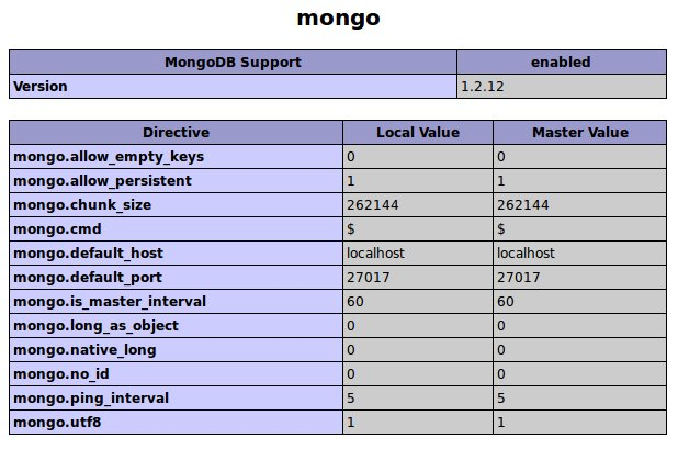 Install MongoDB PHP extension