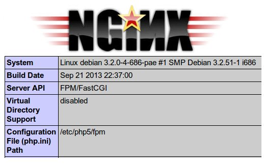 nginx and php-fpm