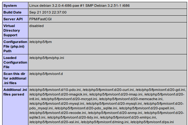 phpinfo php5-fpm